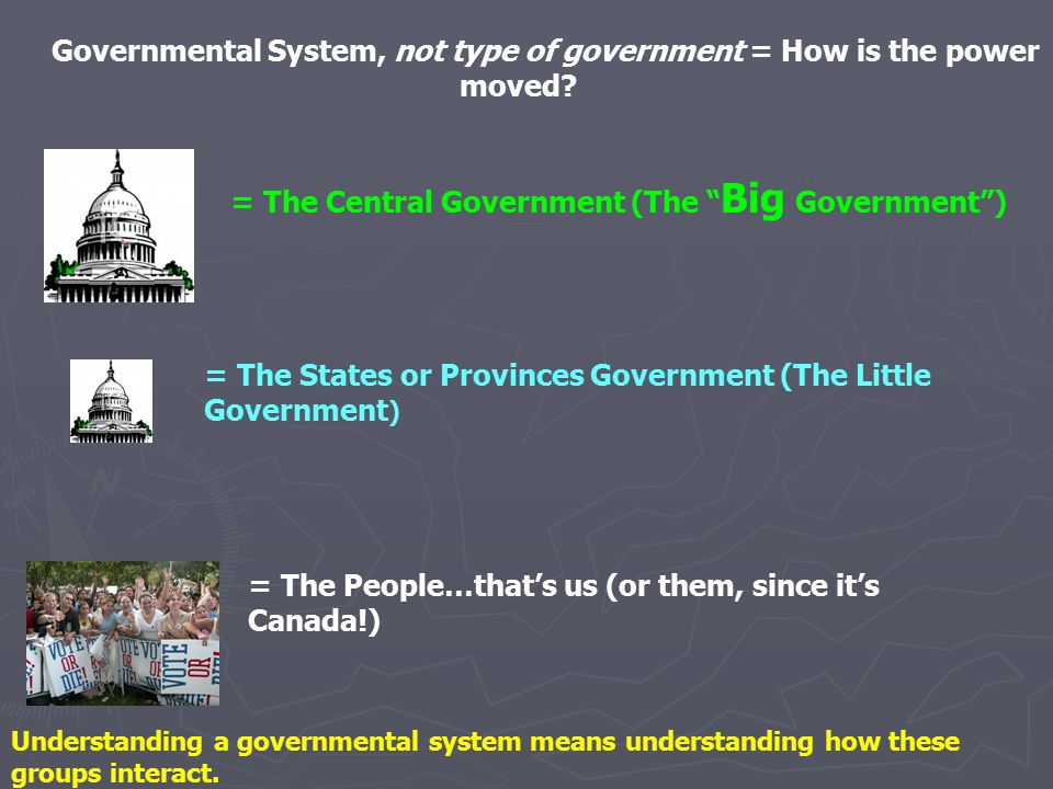 Governmental System, not type of government = How is the power moved