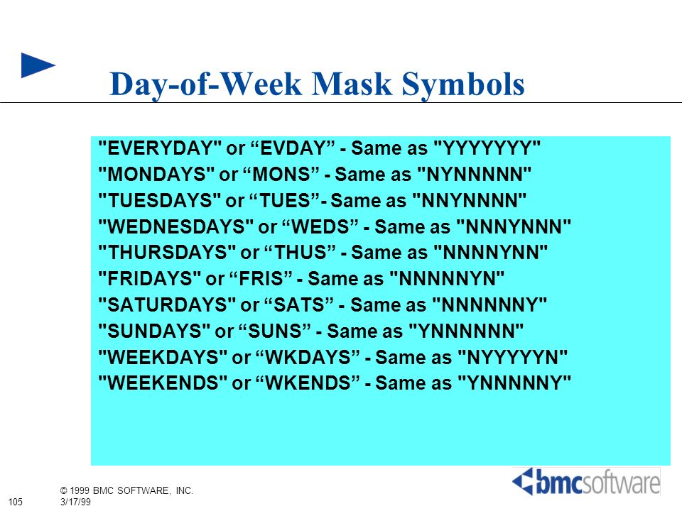 Day-of-Week Mask Symbols