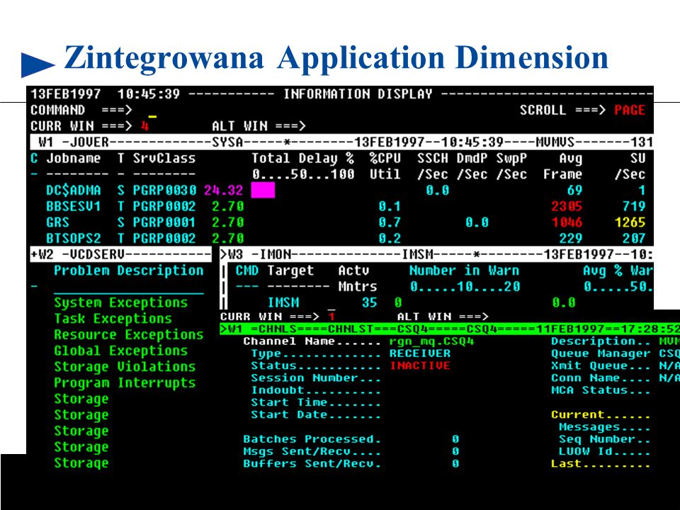 Zintegrowana Application Dimension