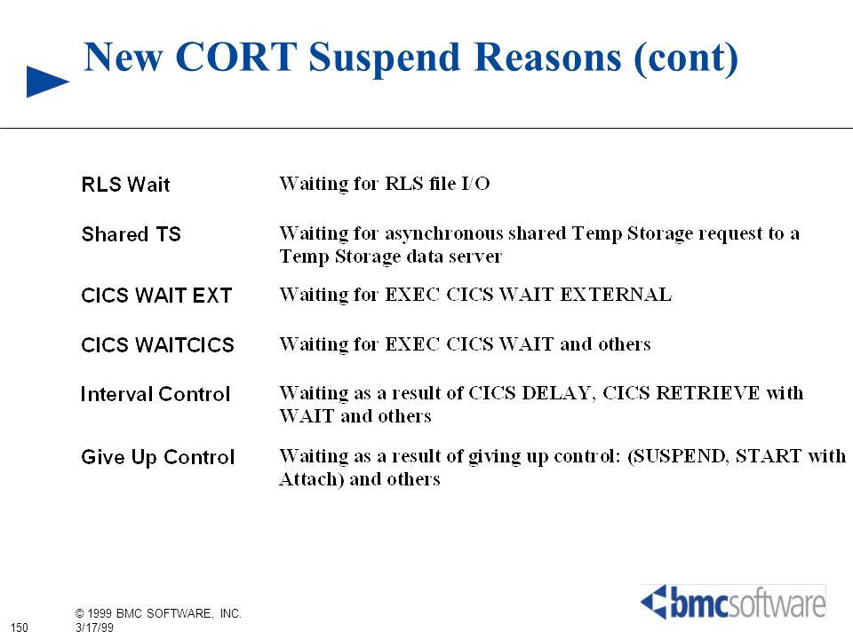New CORT Suspend Reasons (cont)