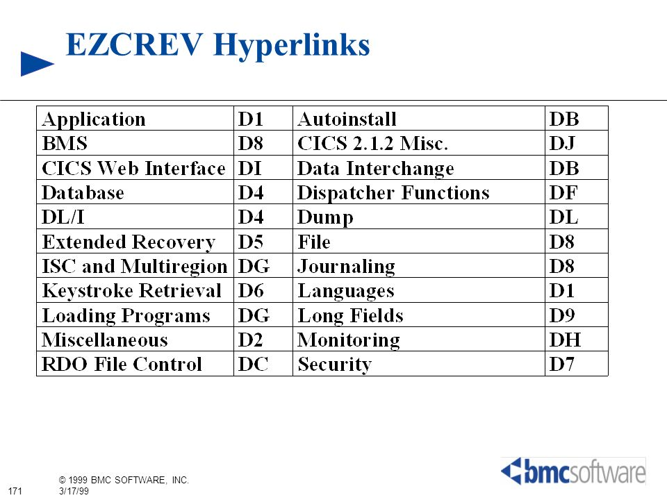 EZCREV Hyperlinks