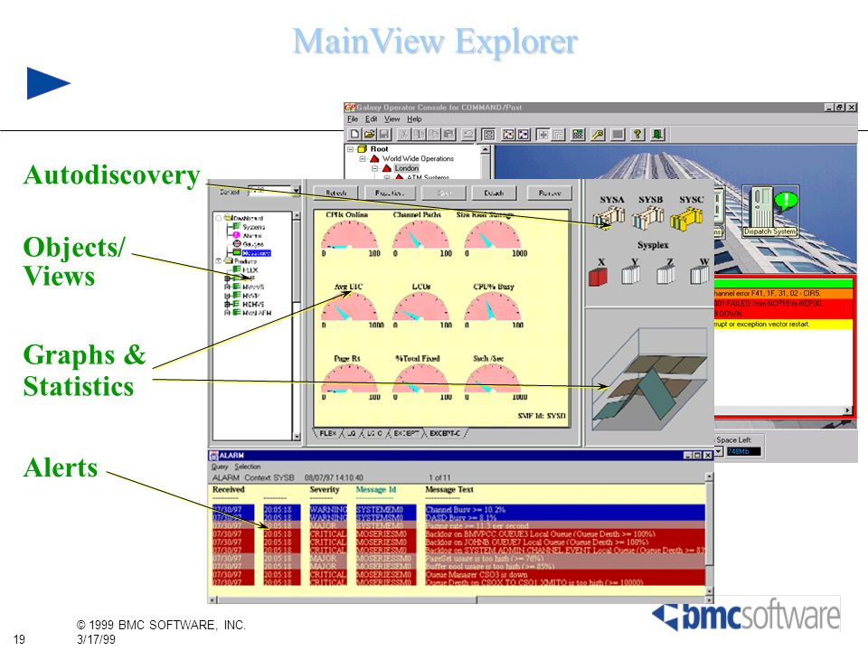 MainView Explorer Autodiscovery Objects/ Views Graphs & Statistics