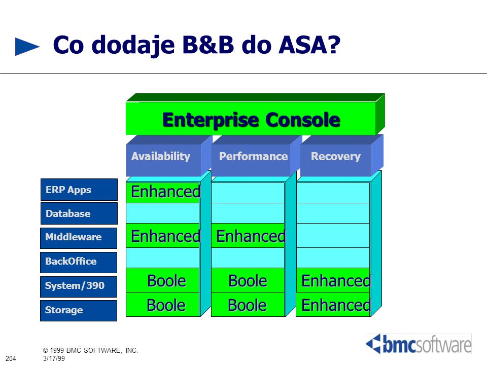 Co dodaje B&B do ASA Enterprise Console Enhanced Enhanced Enhanced