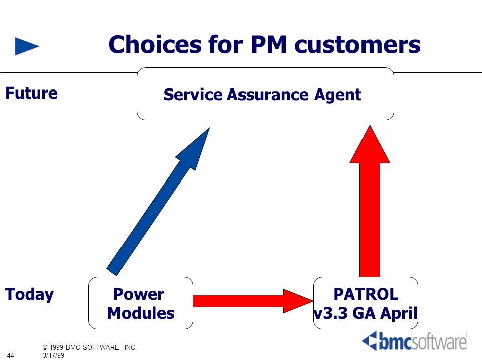 Choices for PM customers