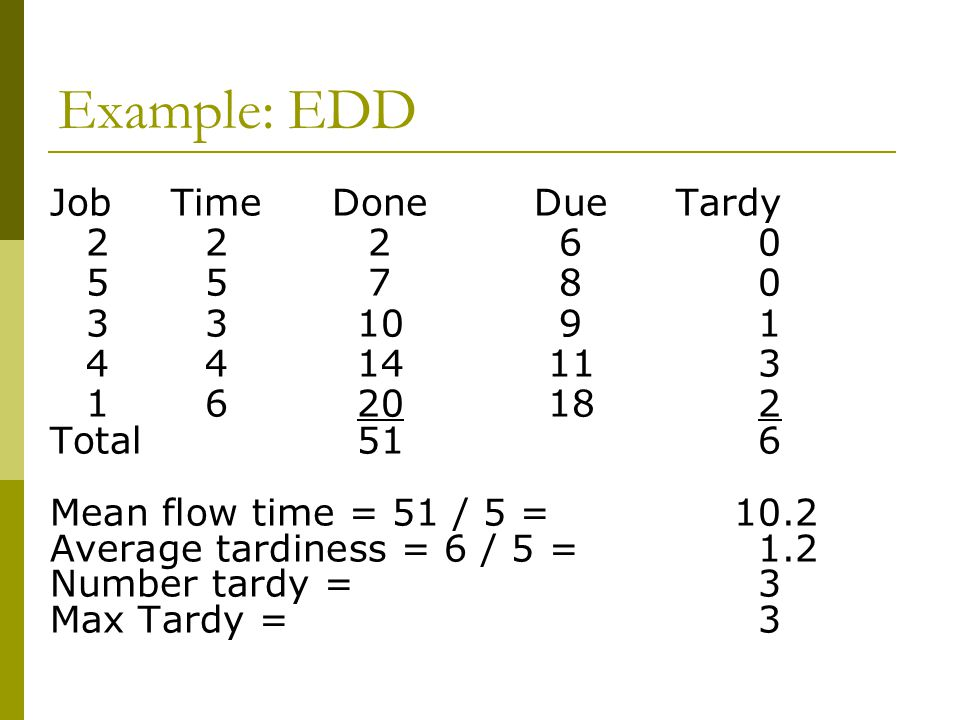 Example: EDD Job Time Done Due Tardy