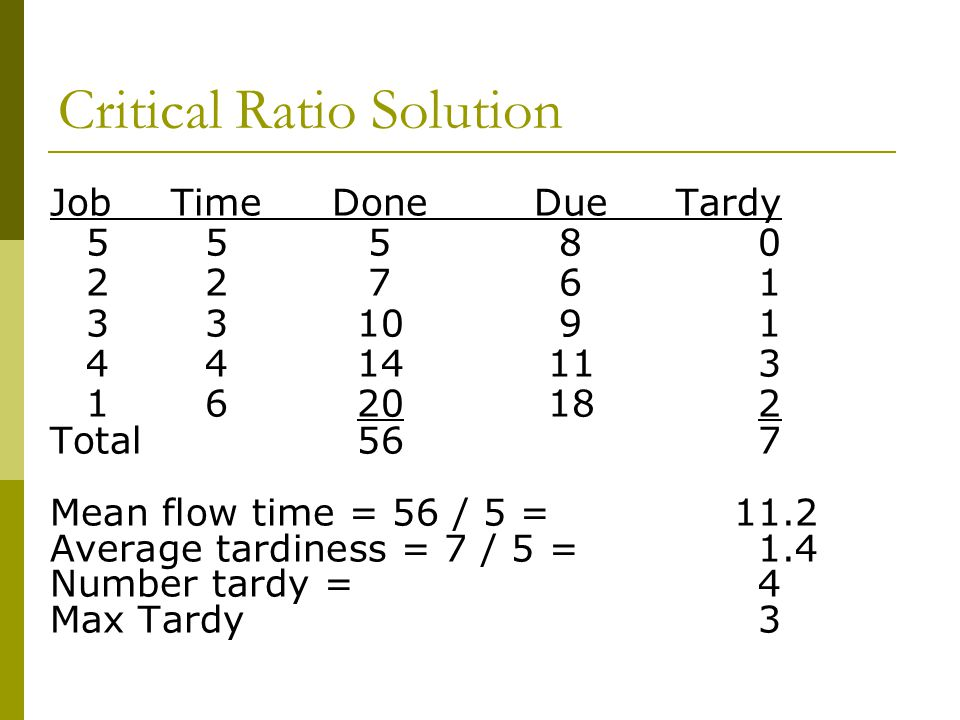 Critical Ratio Solution