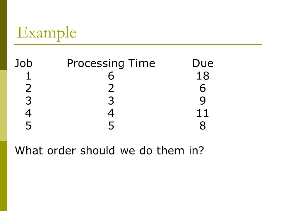 Example Job Processing Time Due