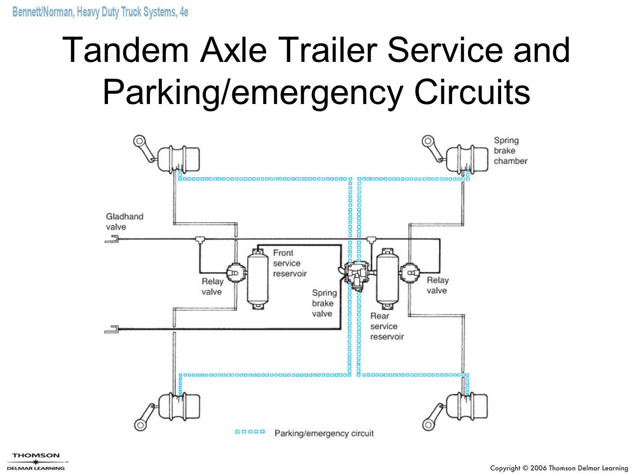 Chapter 28 Truck Brake Systems Ppt Video Online Download Wiring Diagram For Tandem Axle Trailer 26 Service And Parking Emergency Circuits