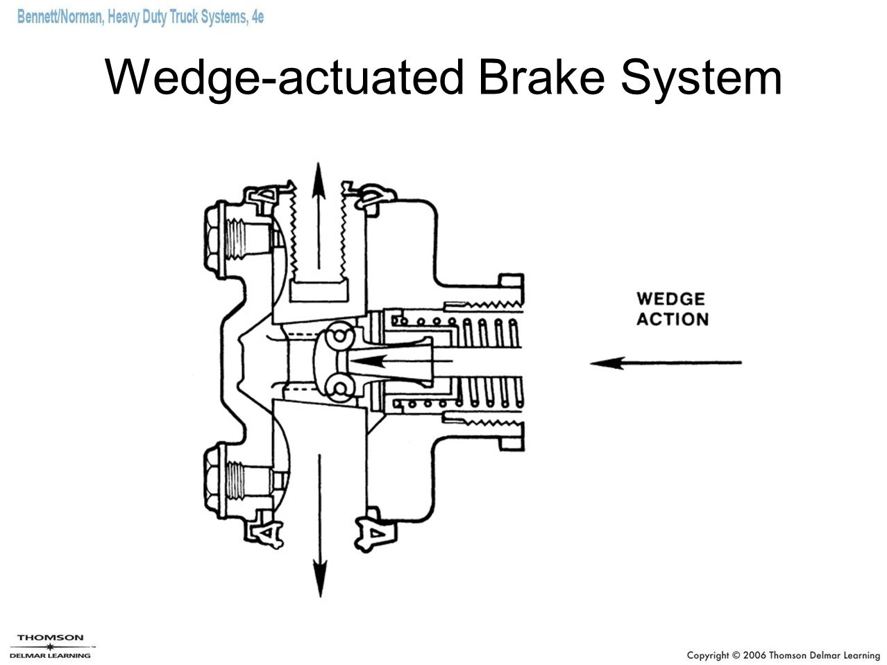 Chapter 28 Truck Brake Systems Ppt Video Online Download Air Brakes Schematic 33 Wedge Actuated System