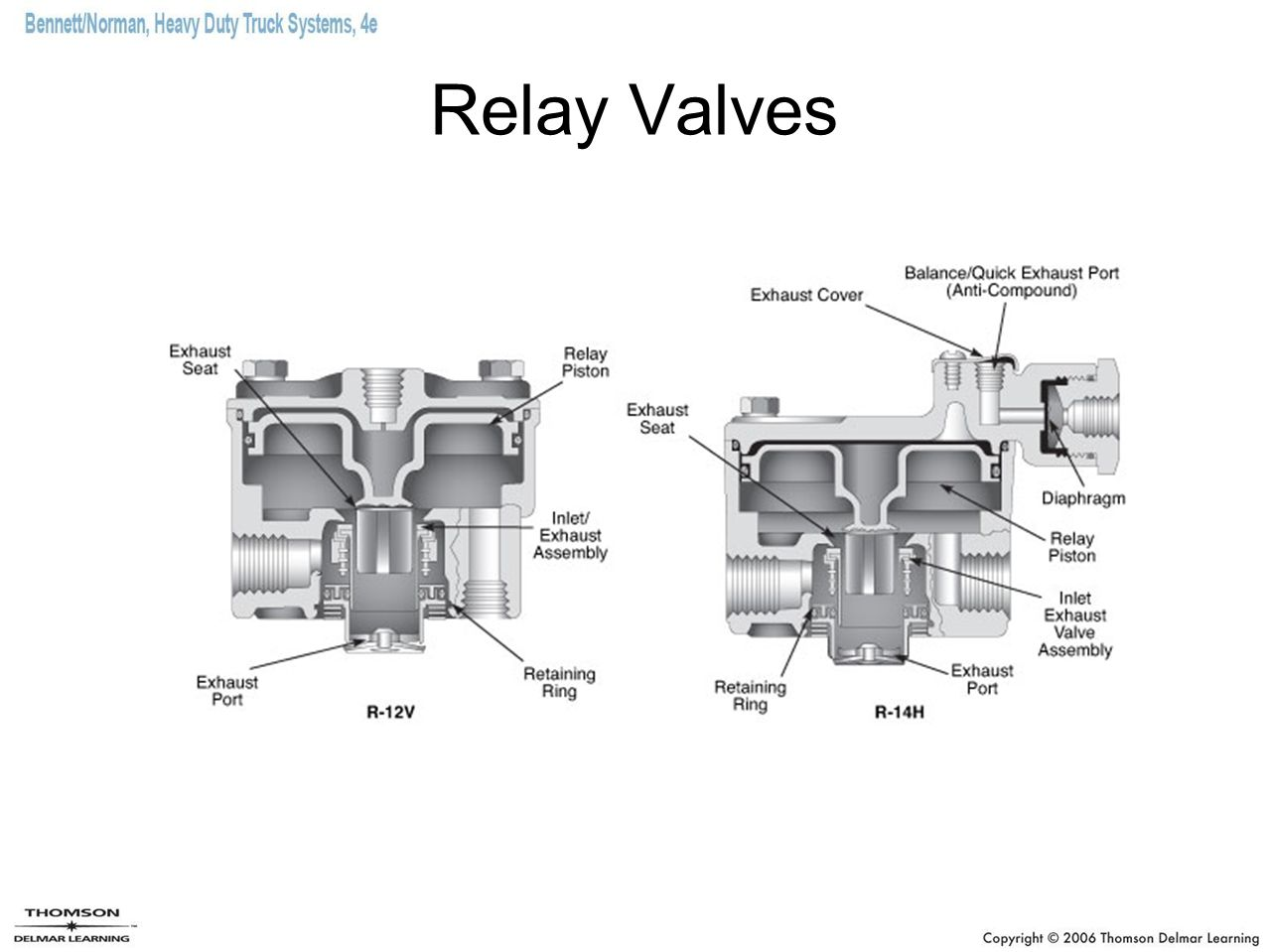 Relay Valves on Relay Circuit Schematic
