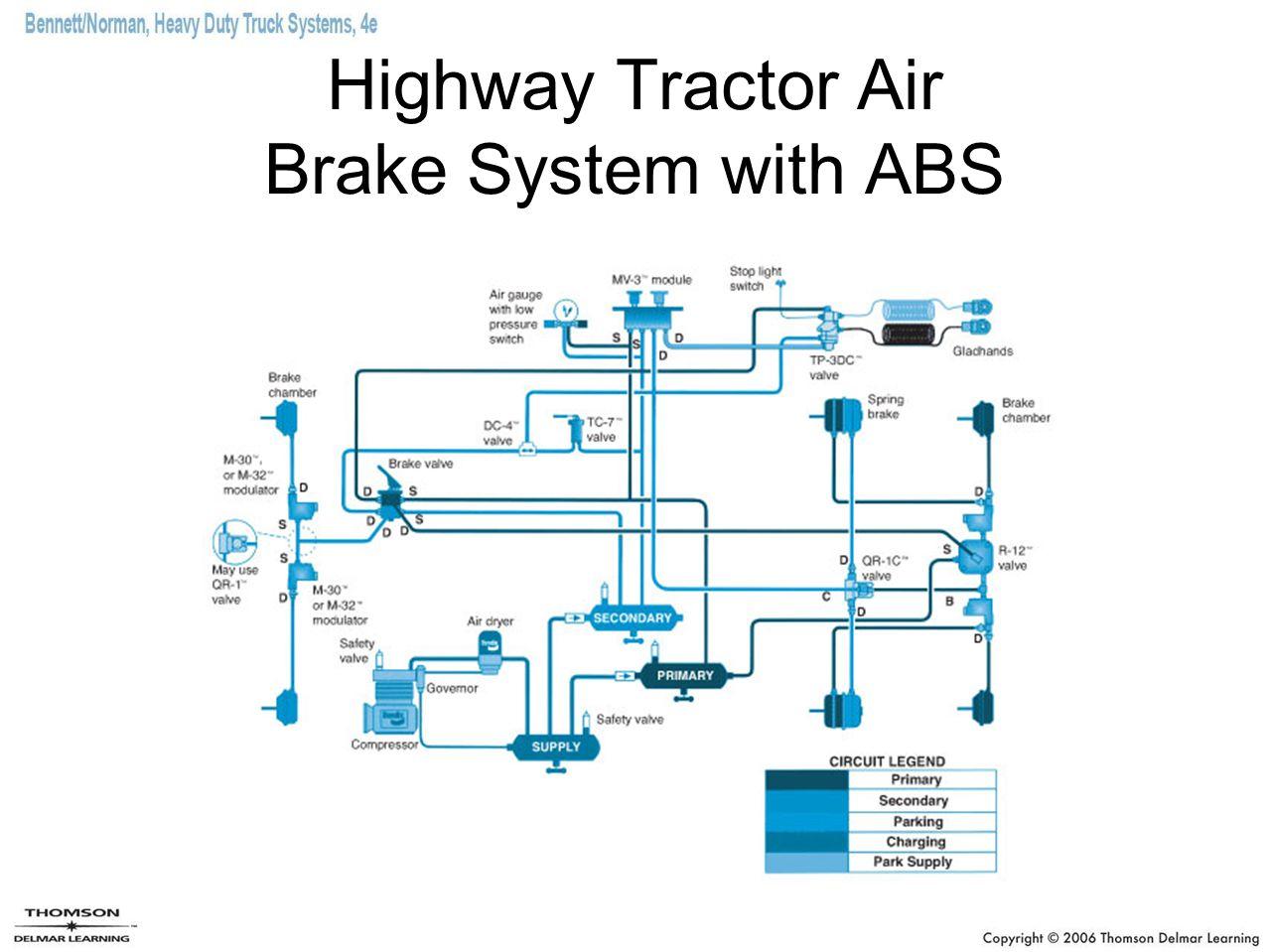Haldex Abs System Schematic Explained Wiring Diagrams Trailer Air Brake Electrical Work Diagram U2022 Valve
