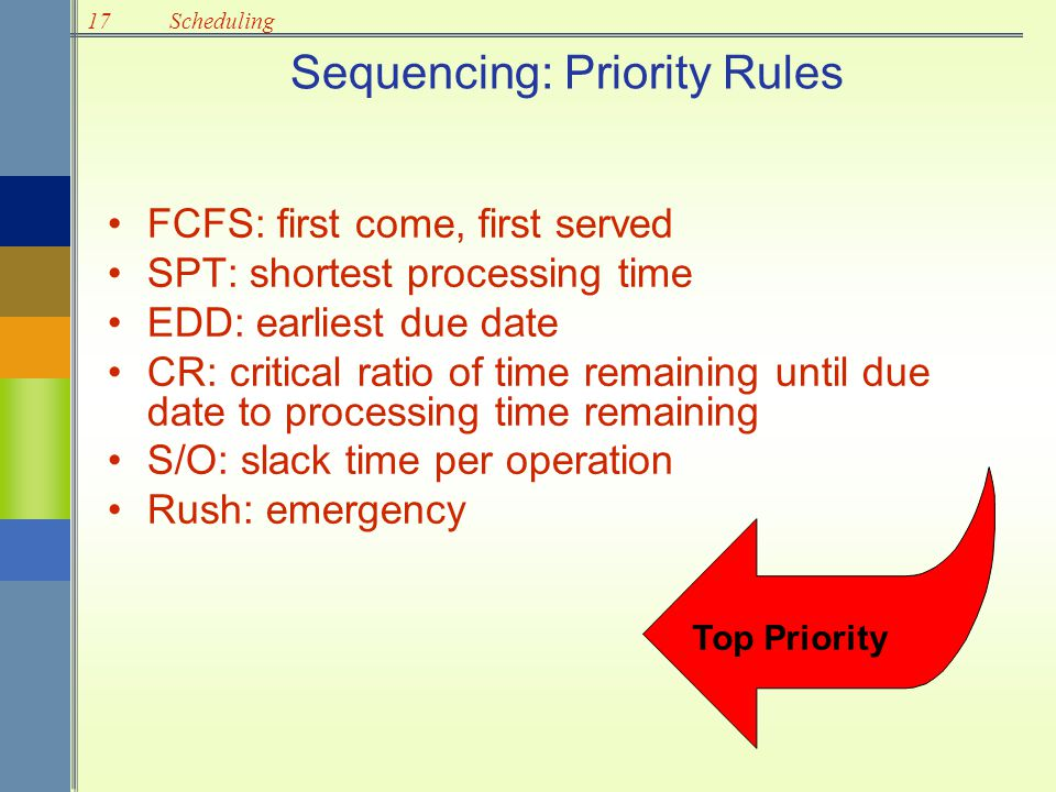 Sequencing: Priority Rules