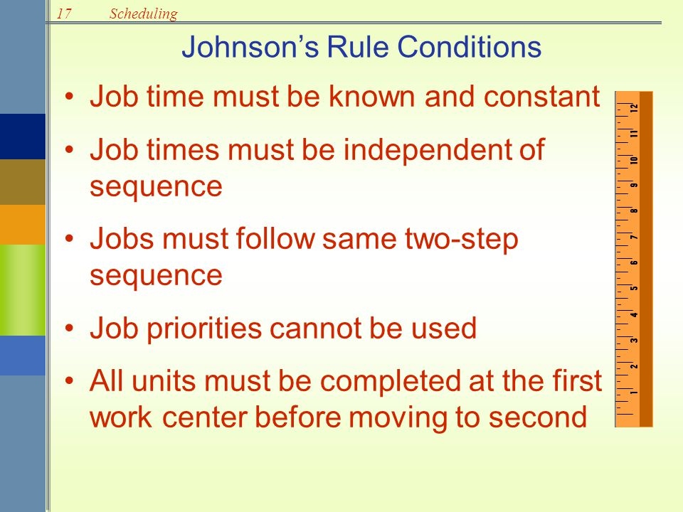 Johnson's Rule Conditions