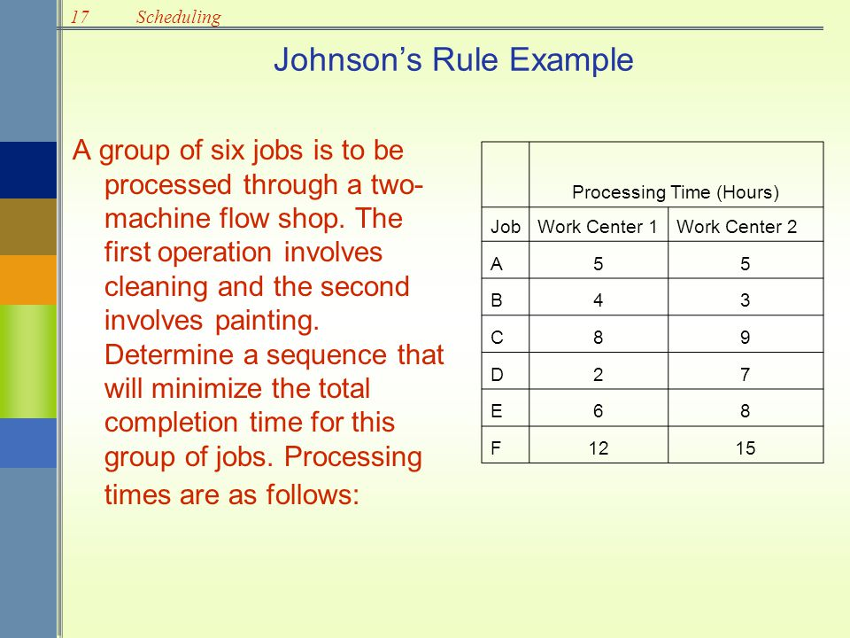 Johnson's Rule Example