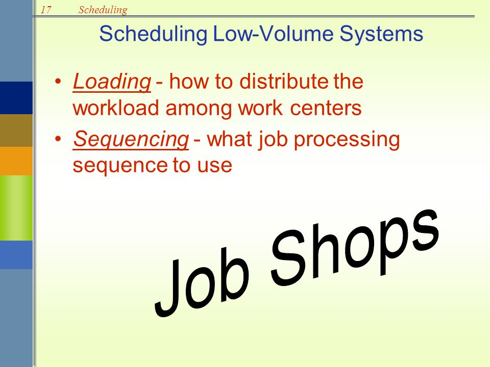 Scheduling Low-Volume Systems