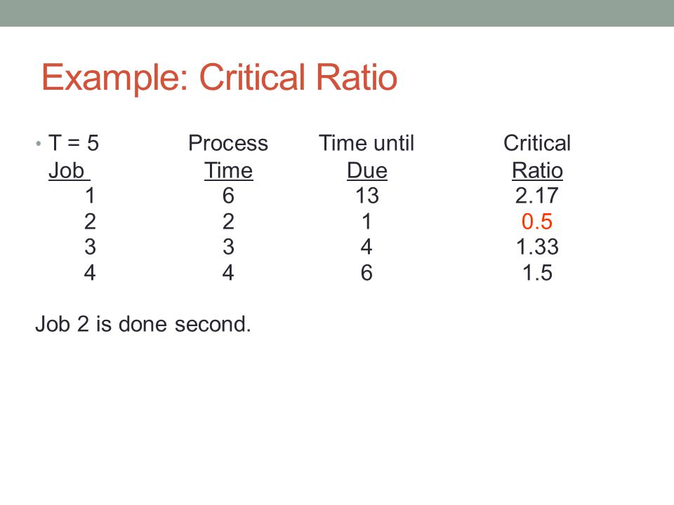 Example: Critical Ratio
