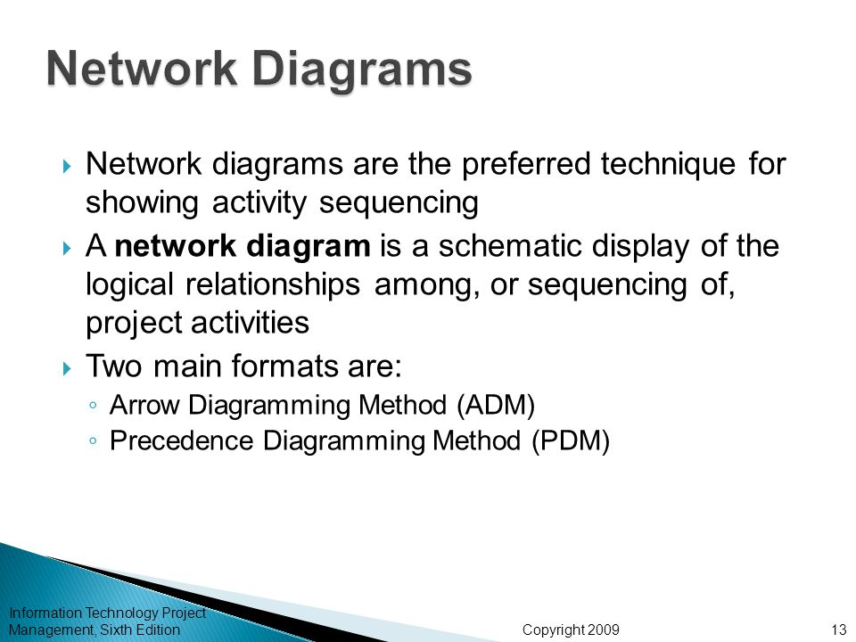 chapter 6 project time management ppt video online download project management network diagram network logic diagram project management #18