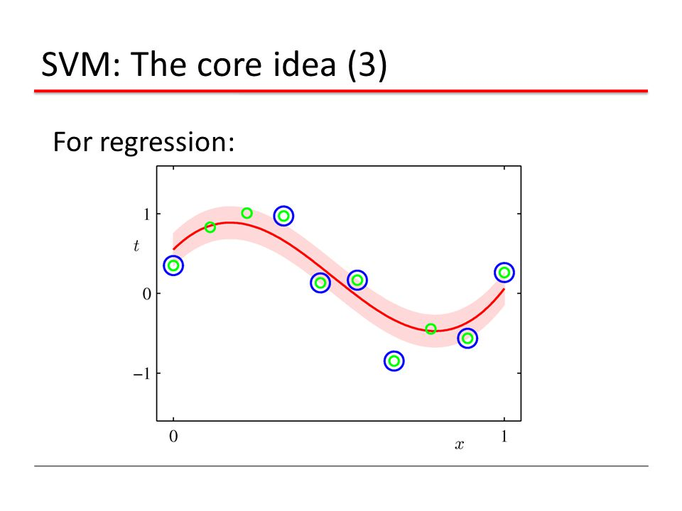 SVM: The core idea (3) For regression: