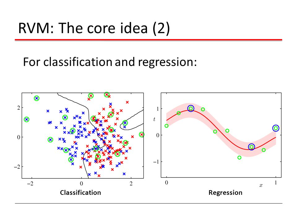 RVM: The core idea (2) For classification and regression: