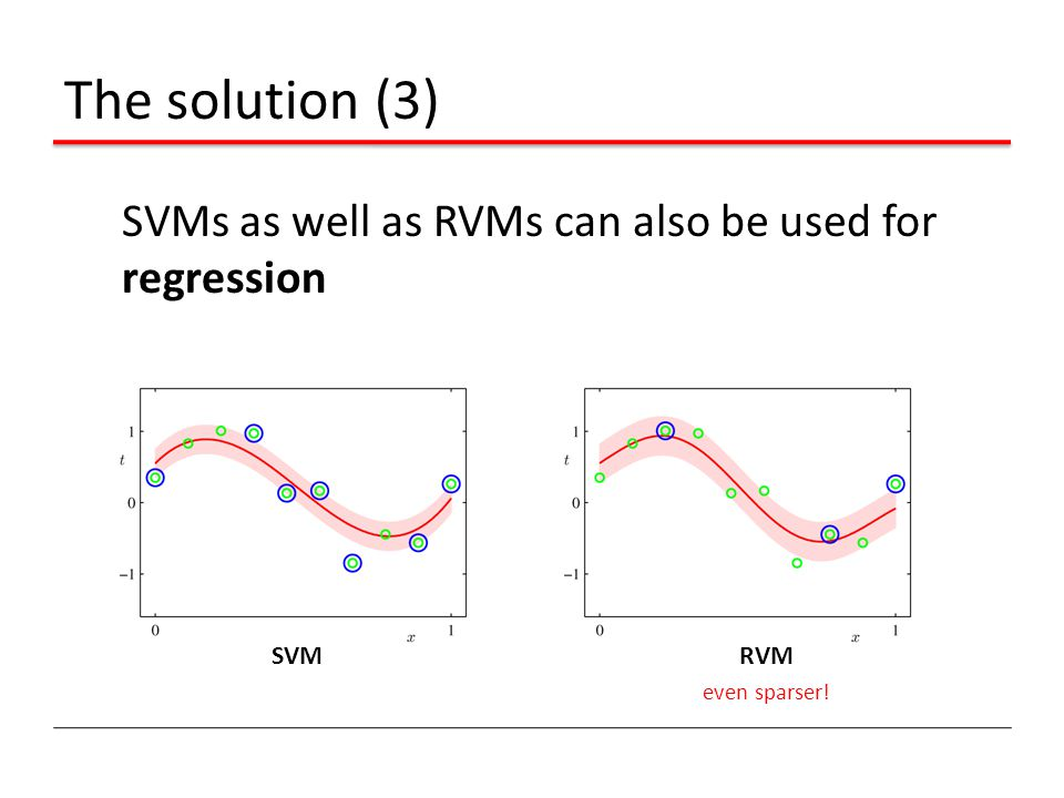 The solution (3) SVMs as well as RVMs can also be used for regression