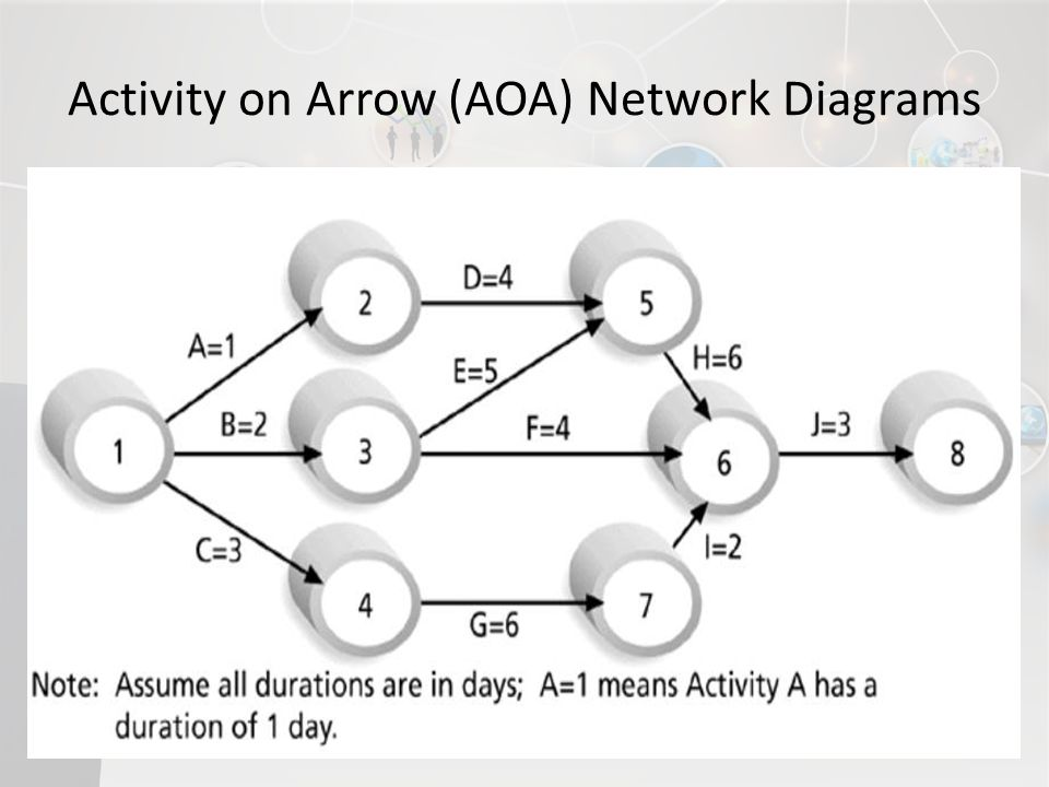 Aoa Diagram Windows | Wiring Diagram