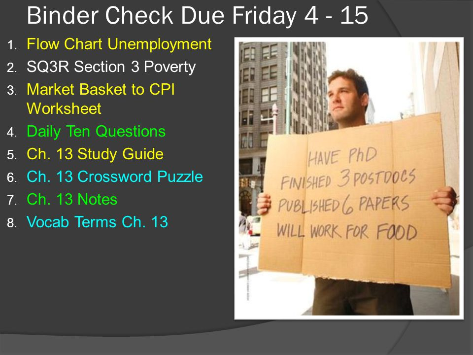 Calculating The Unemployment Rate Ppt Download. Worksheet. 13 1 Unemployment Worksheet At Clickcart.co