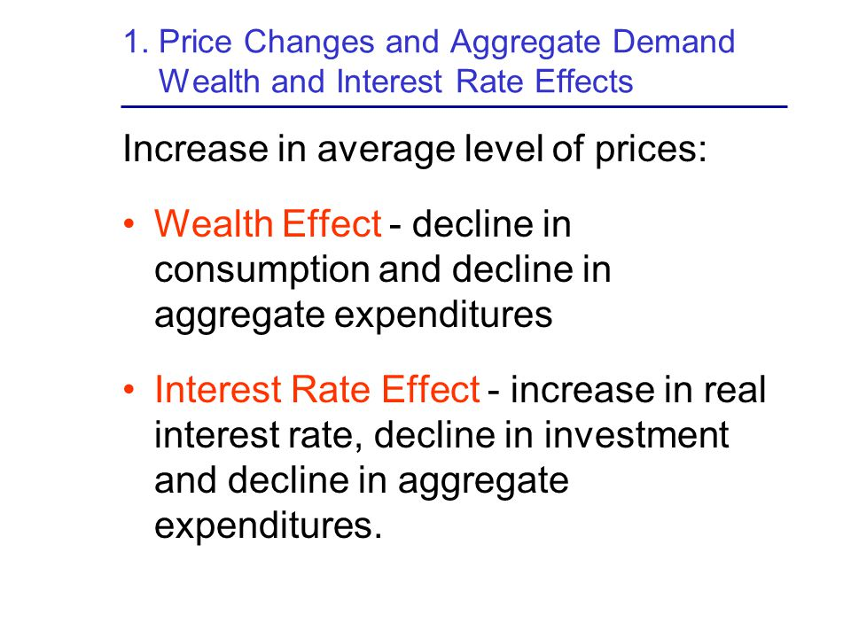 1. Price Changes and Aggregate Demand Wealth and Interest Rate Effects