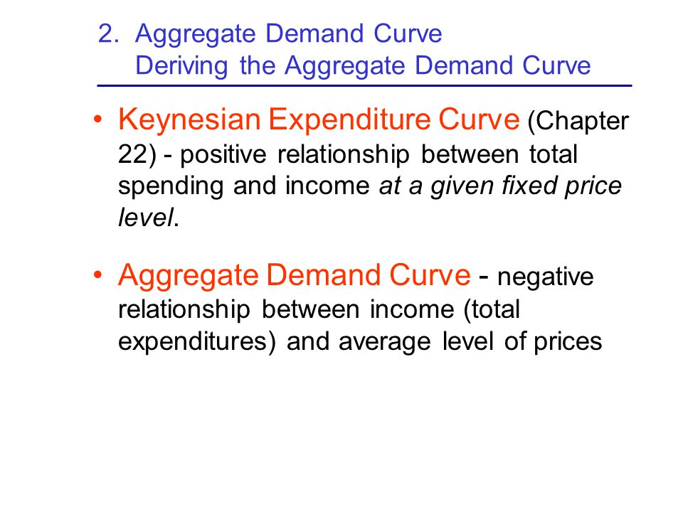 2. Aggregate Demand Curve Deriving the Aggregate Demand Curve