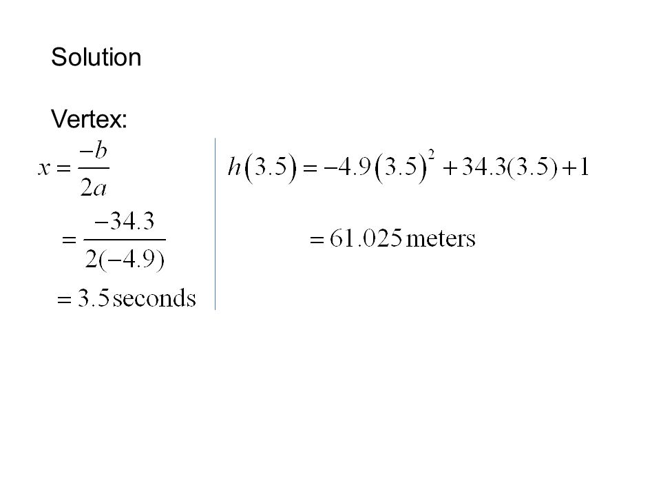 Solution Vertex: