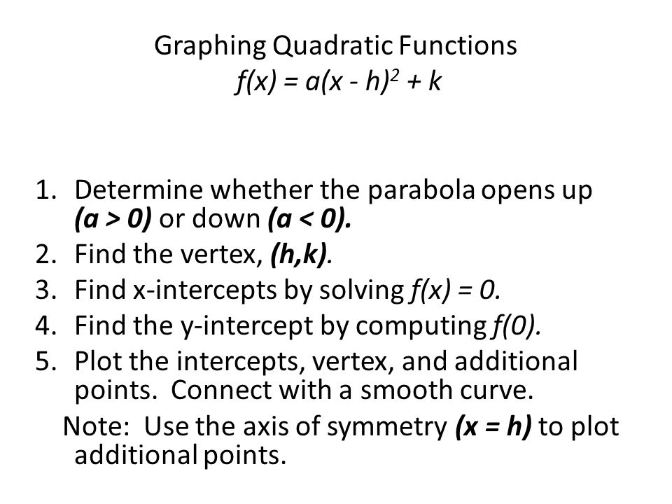 Graphing Quadratic Functions f(x) = a(x - h)2 + k