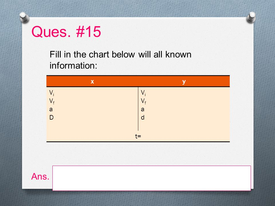Ques. #15 Back Fill in the chart below will all known information:
