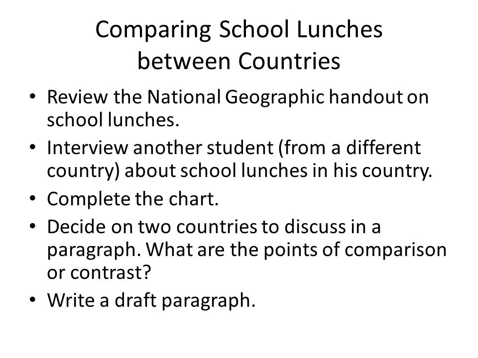Comparing School Lunches between Countries