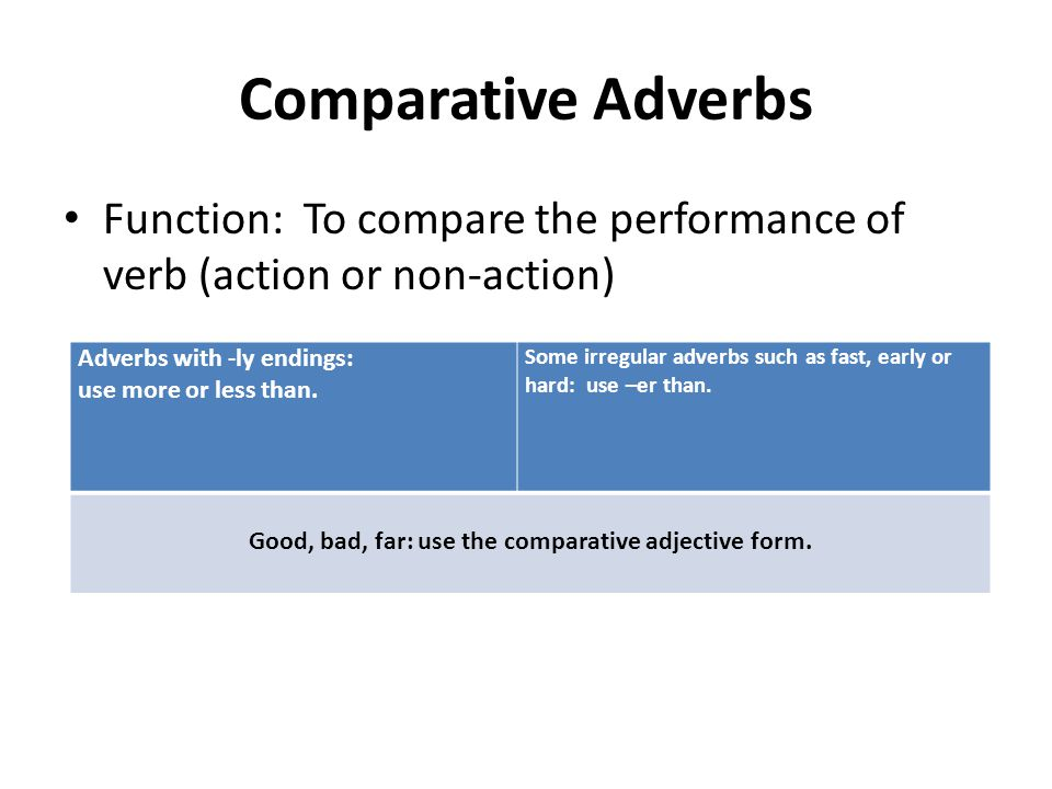 Good, bad, far: use the comparative adjective form.