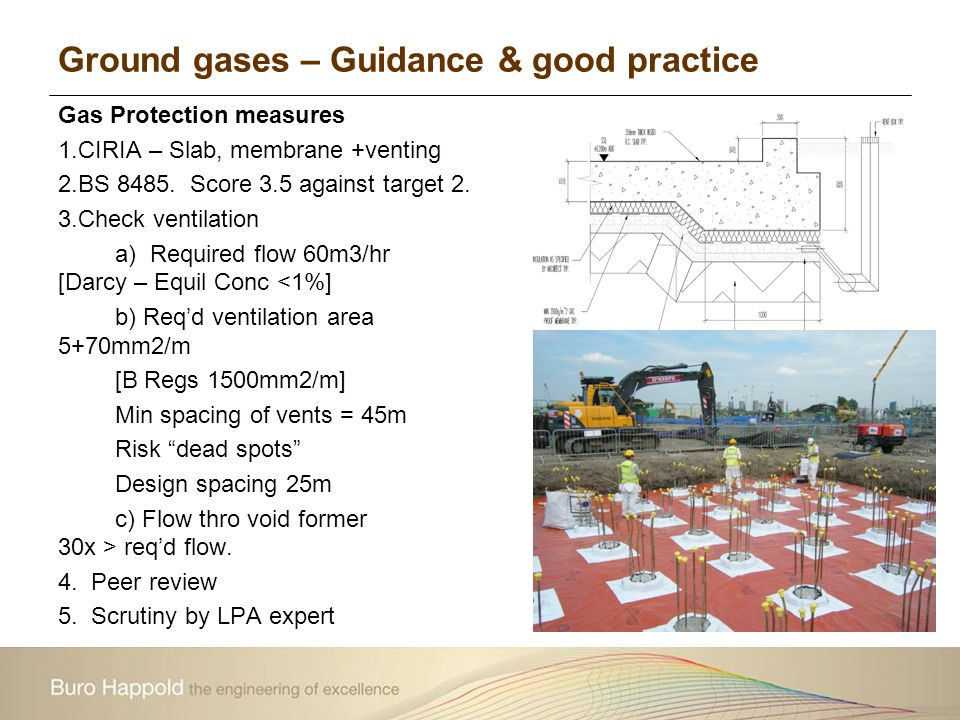 current guidance and good practice ground gas risk assessment ppt rh slideplayer com Ciria News Ciria Contreras