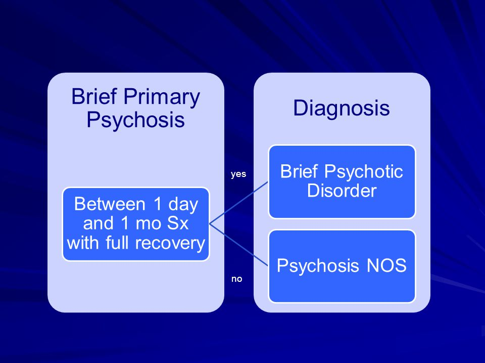 Assessment and Differential Diagnosis of Abnormal Experience