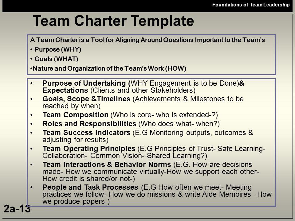 13 Team Charter Template