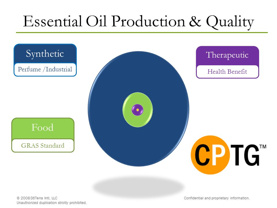 Essential Oil Production & Quality