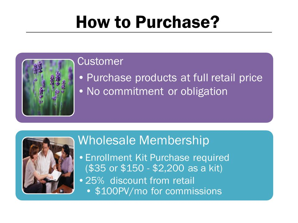 How to Purchase Wholesale Membership Customer