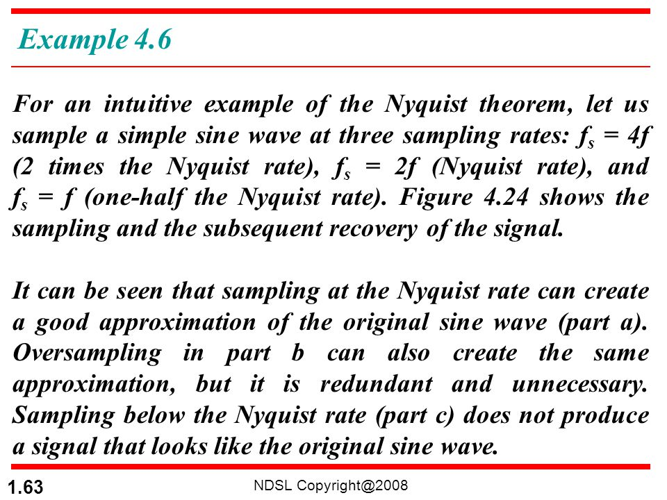 how to find nyquist sampling rate