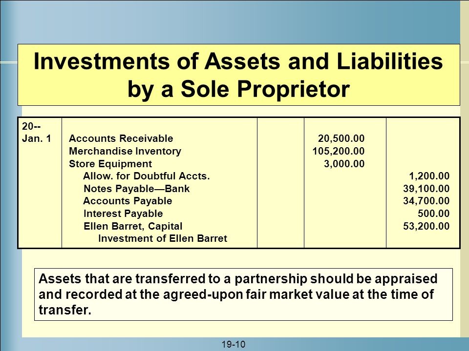 Investments of Assets and Liabilities by a Sole Proprietor
