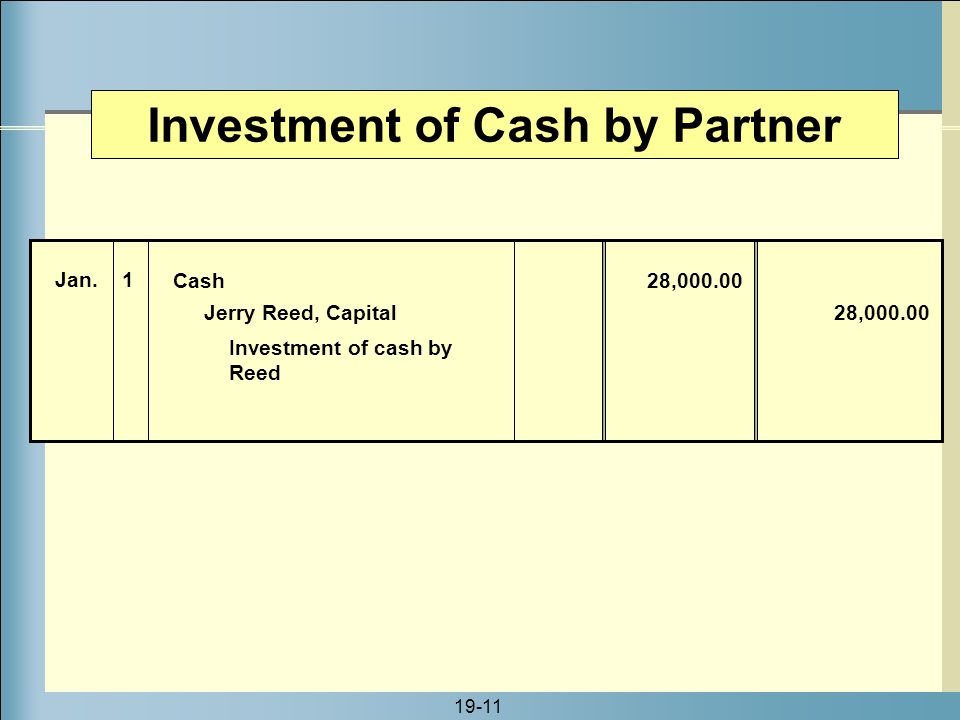 Investment of Cash by Partner