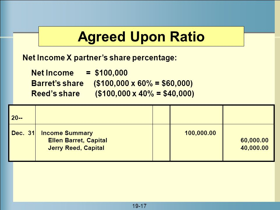 Agreed Upon Ratio Net Income X partner's share percentage: