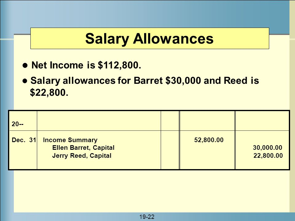 Salary Allowances Net Income is $112,800.