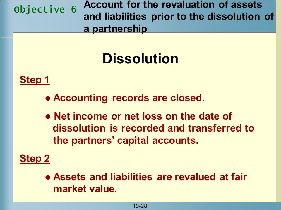 Account for the revaluation of assets and liabilities prior to the dissolution of a partnership