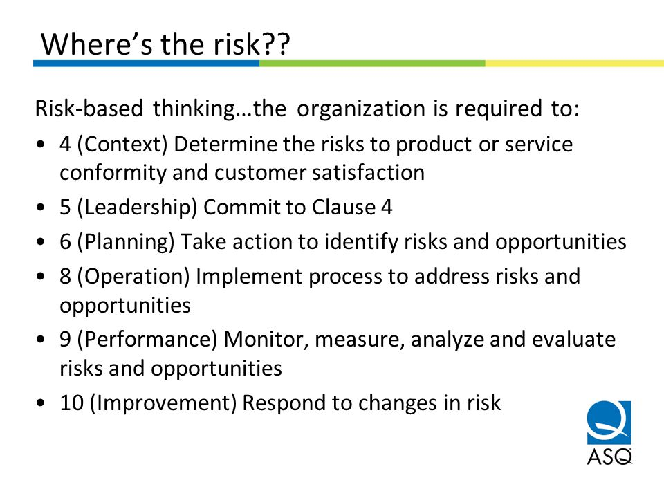 Where's the risk Risk-based thinking…the organization is required to: