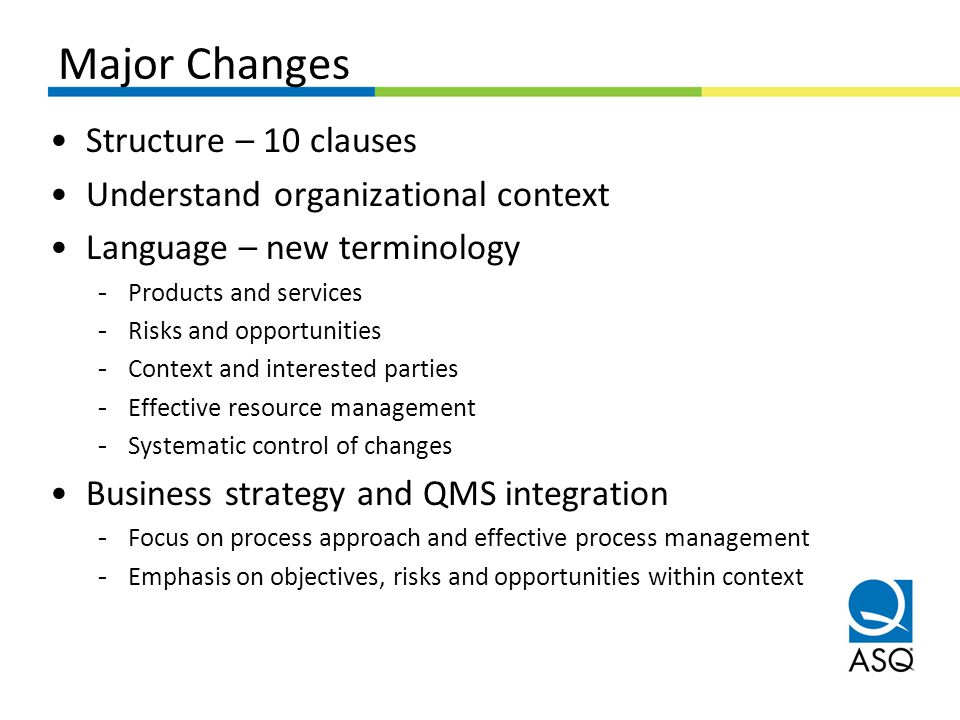 Major Changes Structure – 10 clauses Understand organizational context