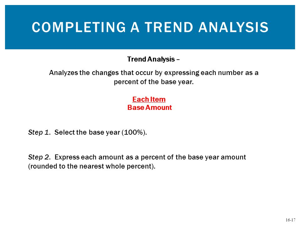 Completing a Trend Analysis