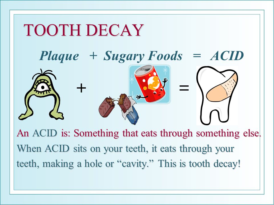 Plaque + Sugary Foods = ACID