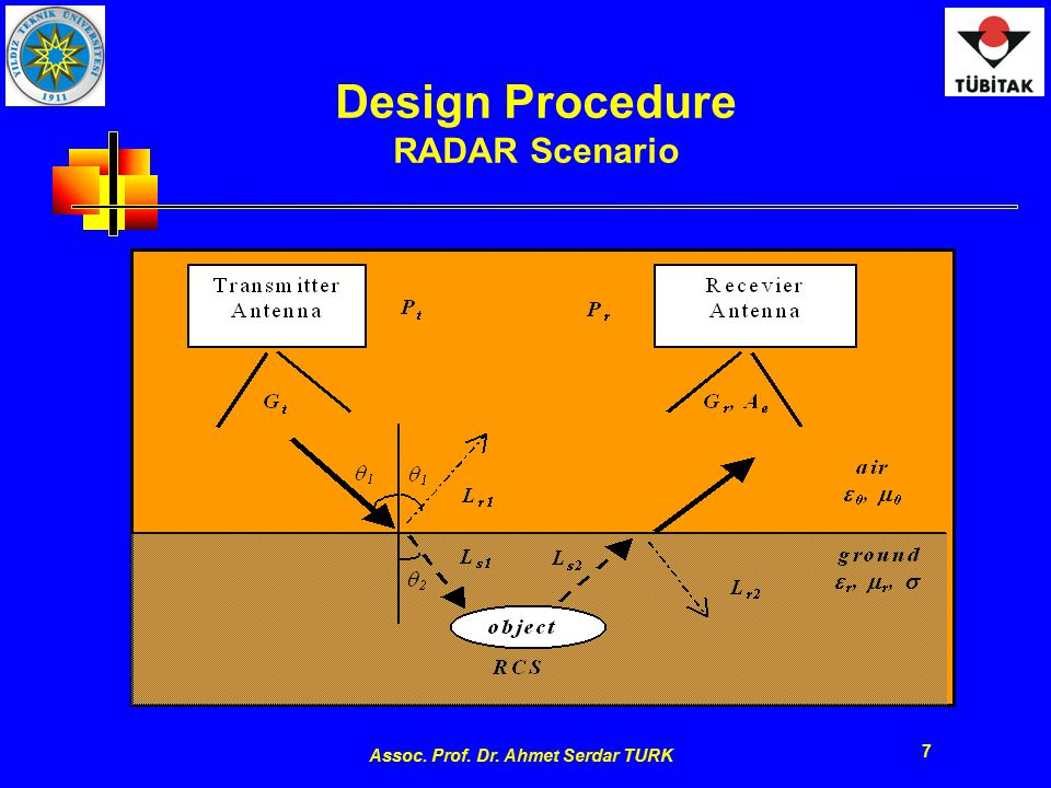 GROUND PENETRATING RADAR - ppt video online download