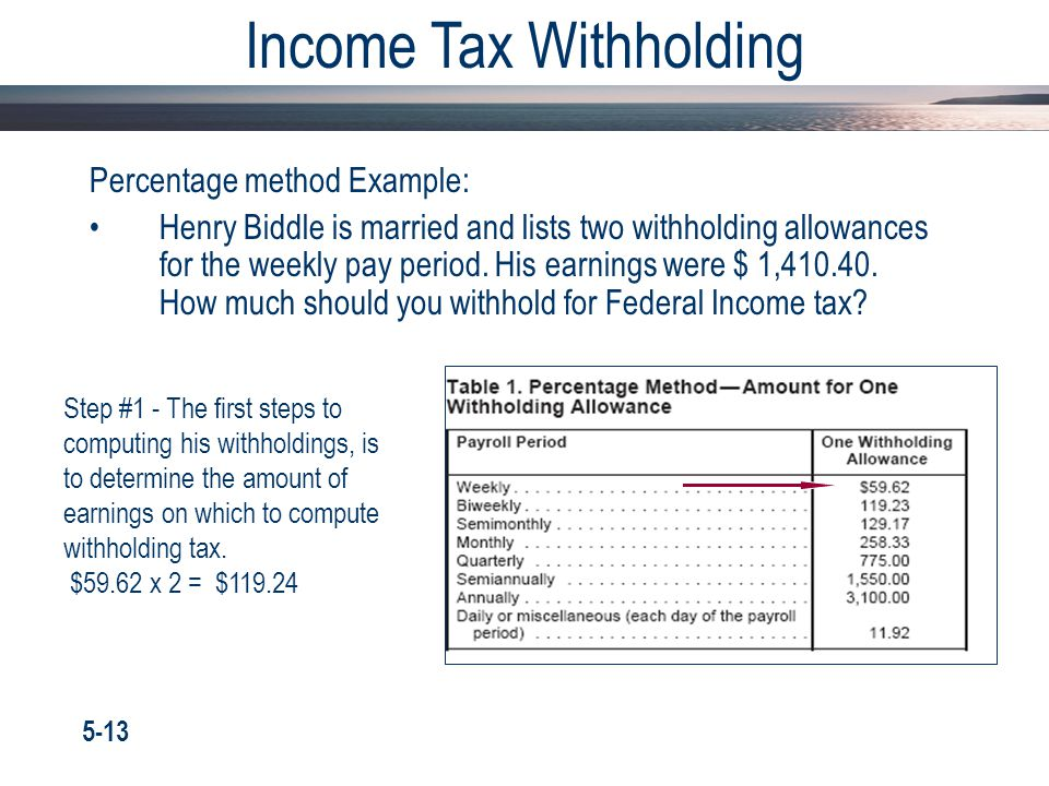 income tax essay Income tax is a tax payable, at the rate enacted by the union budget (finance act) for every assessment year, on the total income earned in the previous year by every person the chargeability is based on nature of income , ie, whether it is revenue or capital.